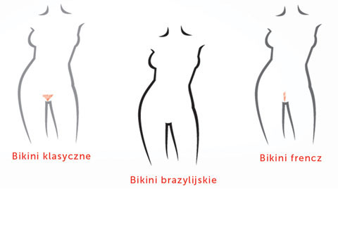 Trendy W Depilacji Intymnej Ibeauty