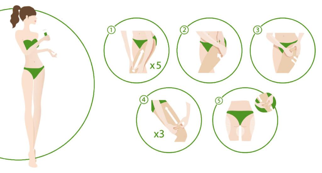 Elancyl Slim Desing instrukcja masażu antycellulitowego