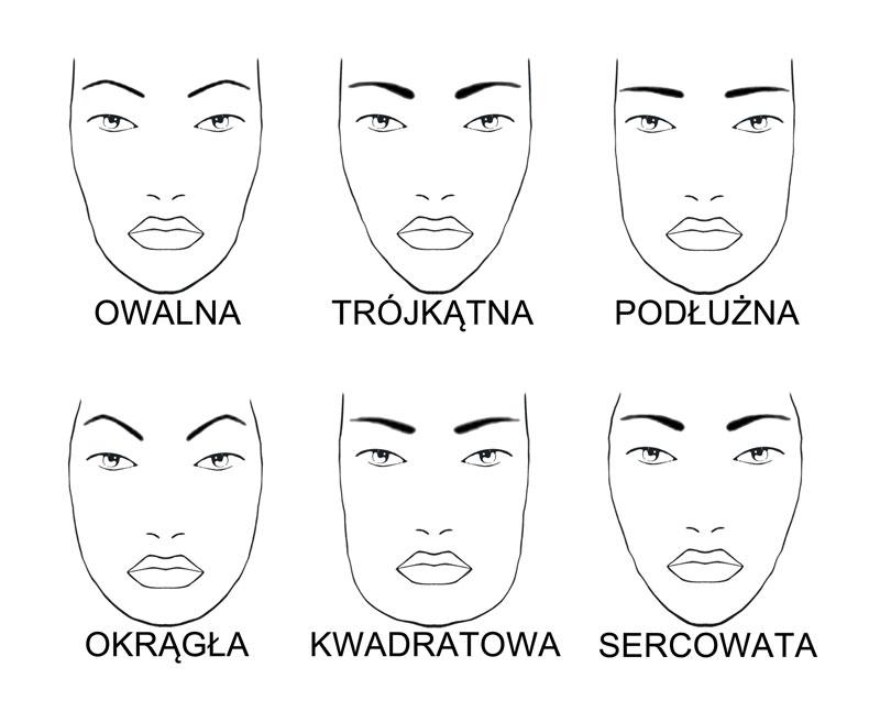 brwi a kształt twarzy